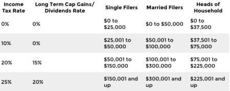 Donald Trump's tax plan - photo from the Donald Trump website