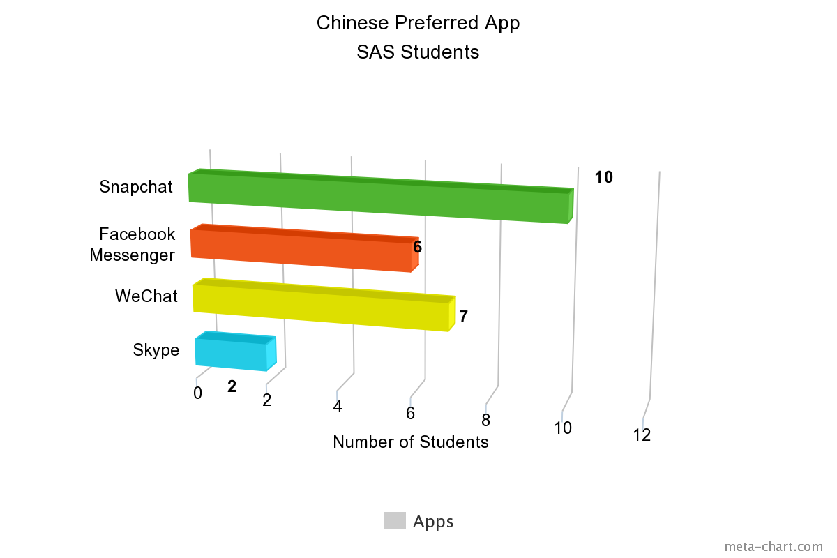 meta-chart copy 2